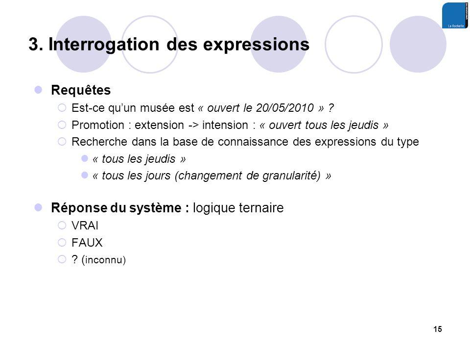 3. Interrogation des expressions 15 Requêtes Est-ce quun musée est « ouvert le 20/05/2010 » .