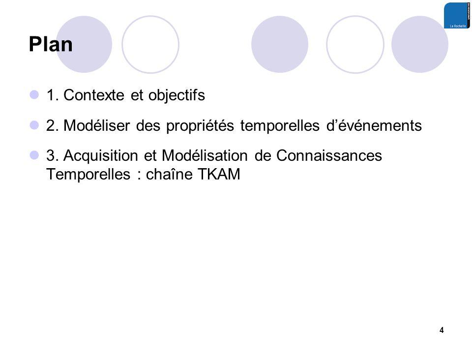 Plan 1. Contexte et objectifs 2. Modéliser des propriétés temporelles dévénements 3.