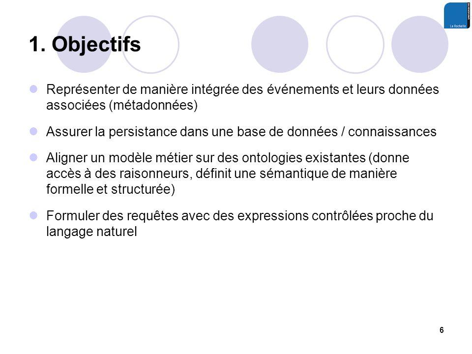 1. Objectifs Représenter de manière intégrée des événements et leurs données associées (métadonnées) Assurer la persistance dans une base de données /