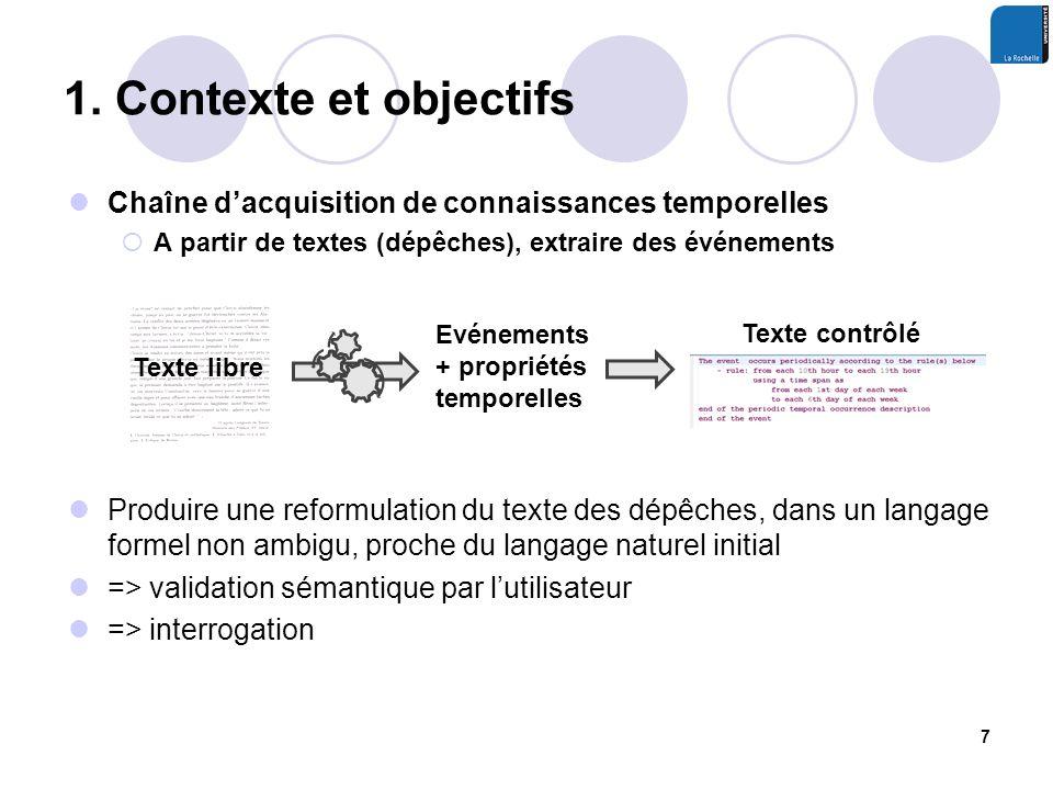 1. Contexte et objectifs Chaîne dacquisition de connaissances temporelles A partir de textes (dépêches), extraire des événements Produire une reformul