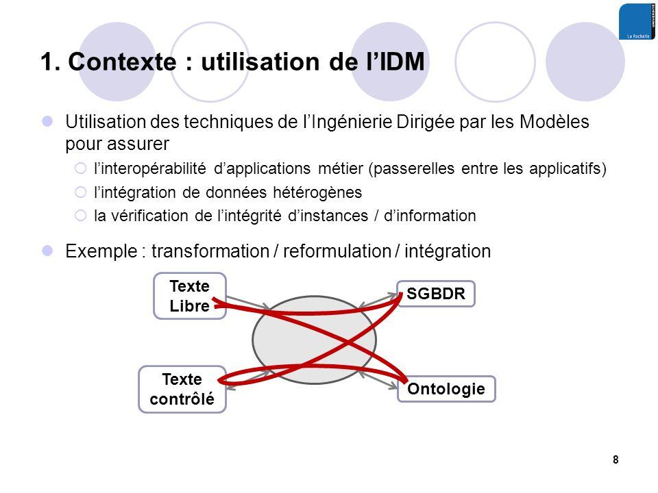 1. Contexte : utilisation de lIDM Utilisation des techniques de lIngénierie Dirigée par les Modèles pour assurer linteropérabilité dapplications métie