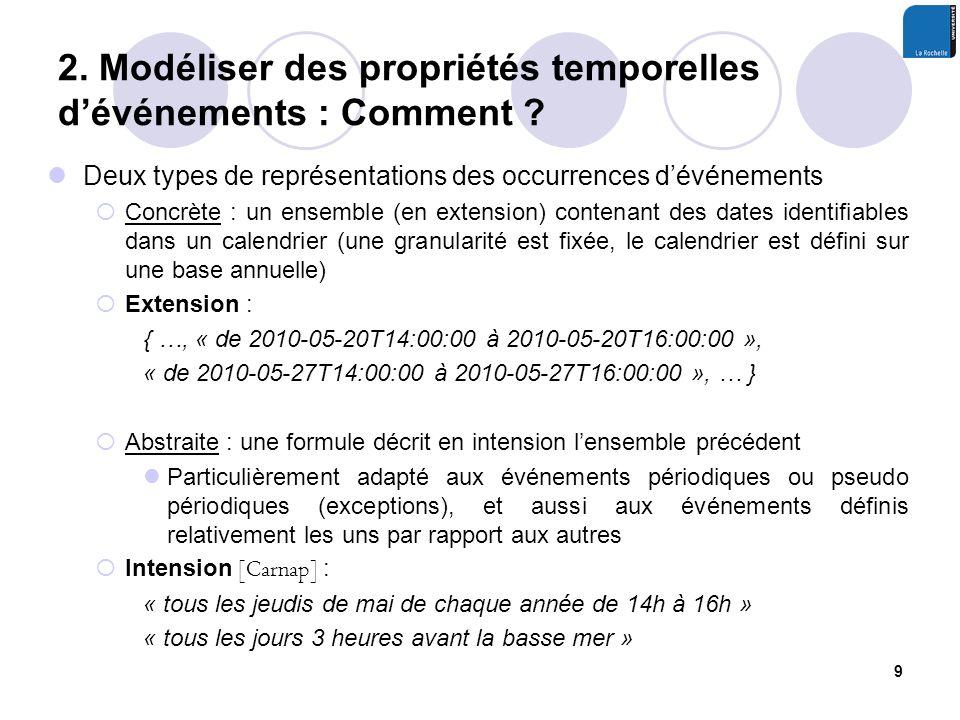 2. Modéliser des propriétés temporelles dévénements : Comment .