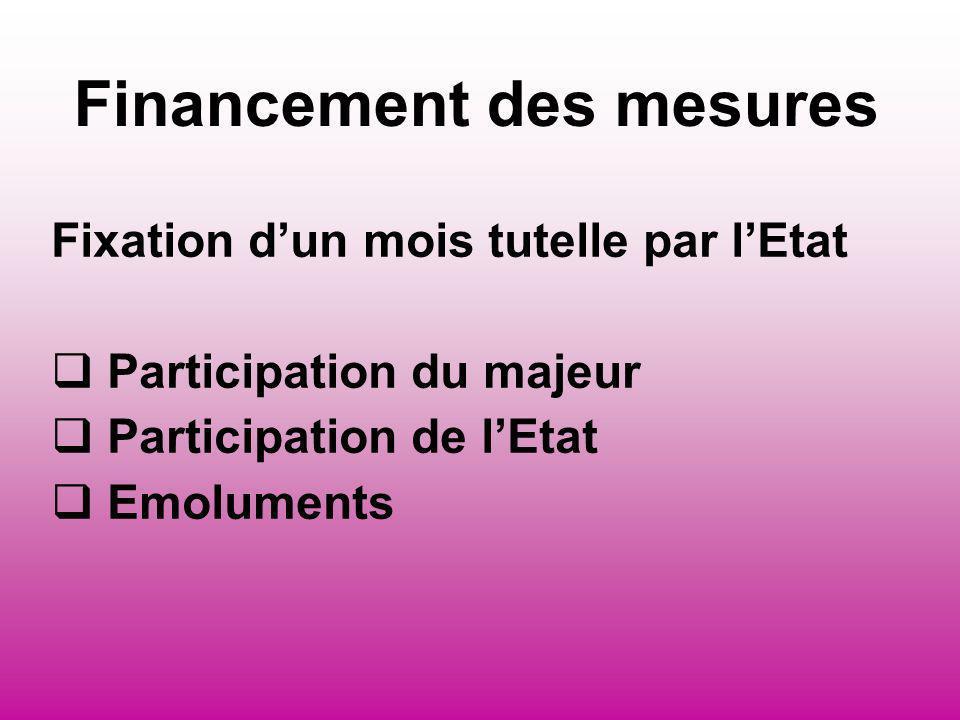 Financement des mesures Fixation dun mois tutelle par lEtat Participation du majeur Participation de lEtat Emoluments
