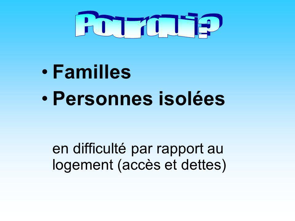Familles Personnes isolées en difficulté par rapport au logement (accès et dettes)