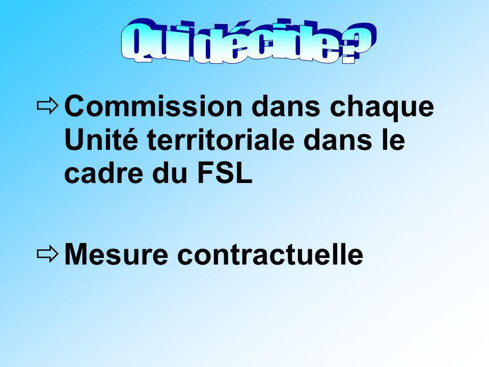 Commission dans chaque Unité territoriale dans le cadre du FSL Mesure contractuelle