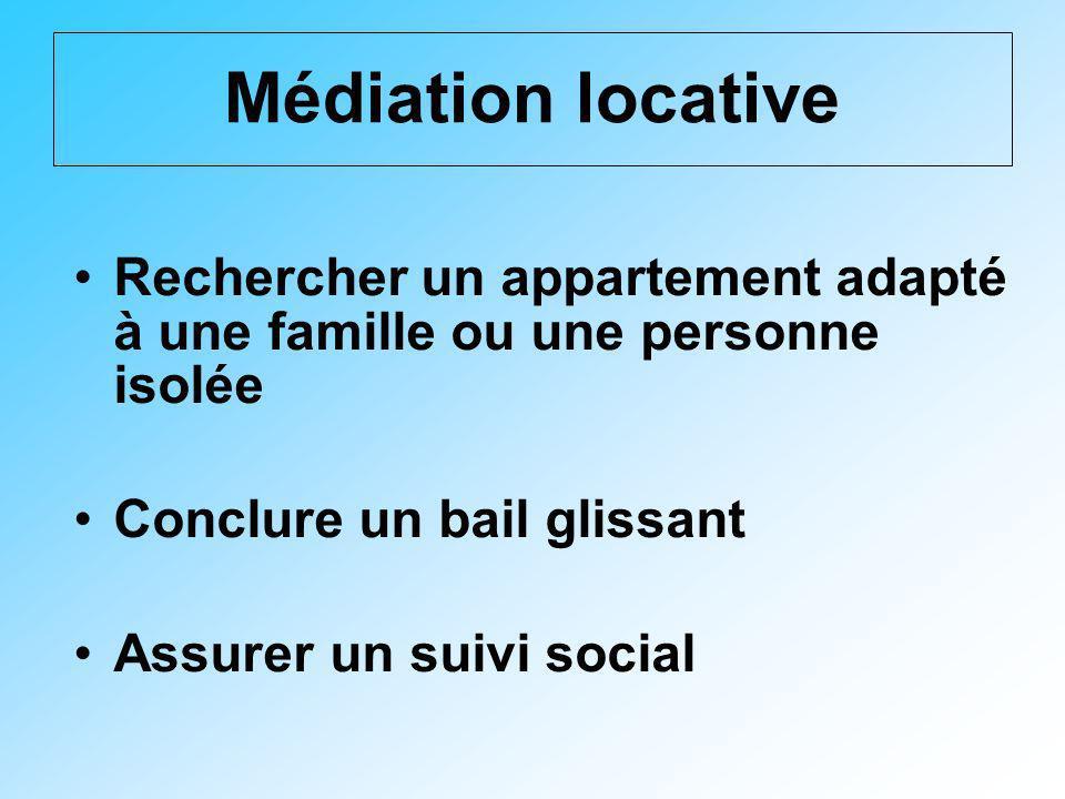 Médiation locative Rechercher un appartement adapté à une famille ou une personne isolée Conclure un bail glissant Assurer un suivi social