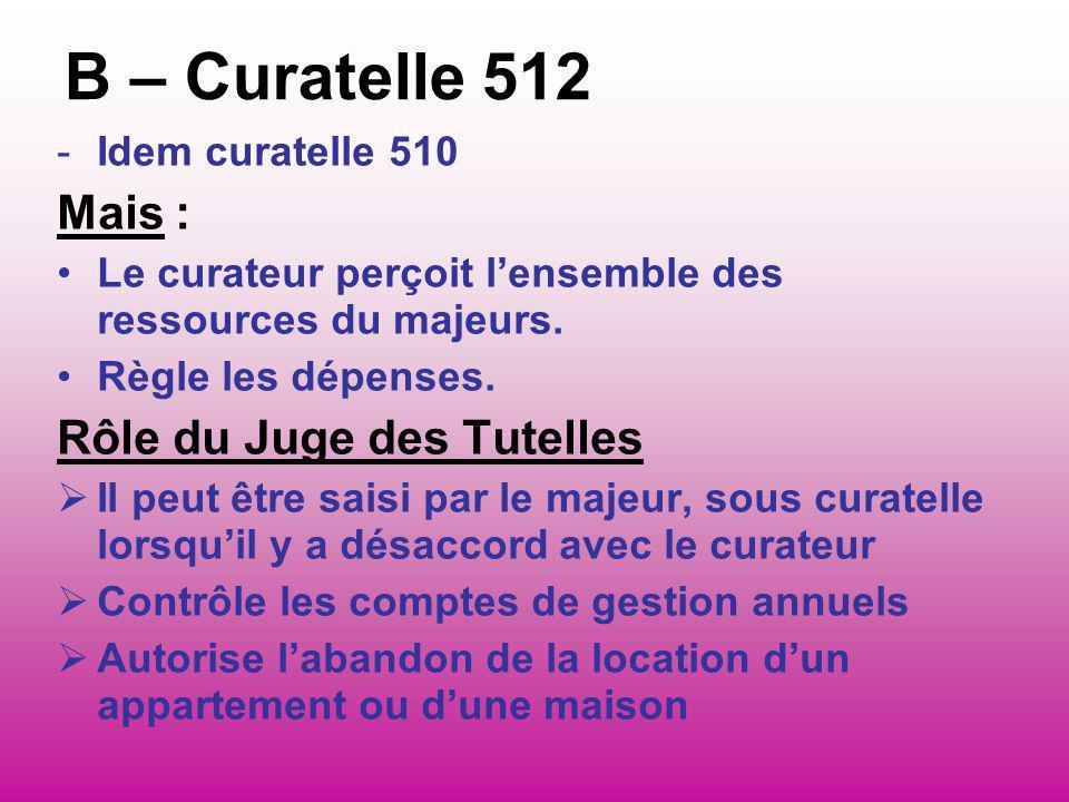 B – Curatelle 512 -Idem curatelle 510 Mais : Le curateur perçoit lensemble des ressources du majeurs. Règle les dépenses. Rôle du Juge des Tutelles Il
