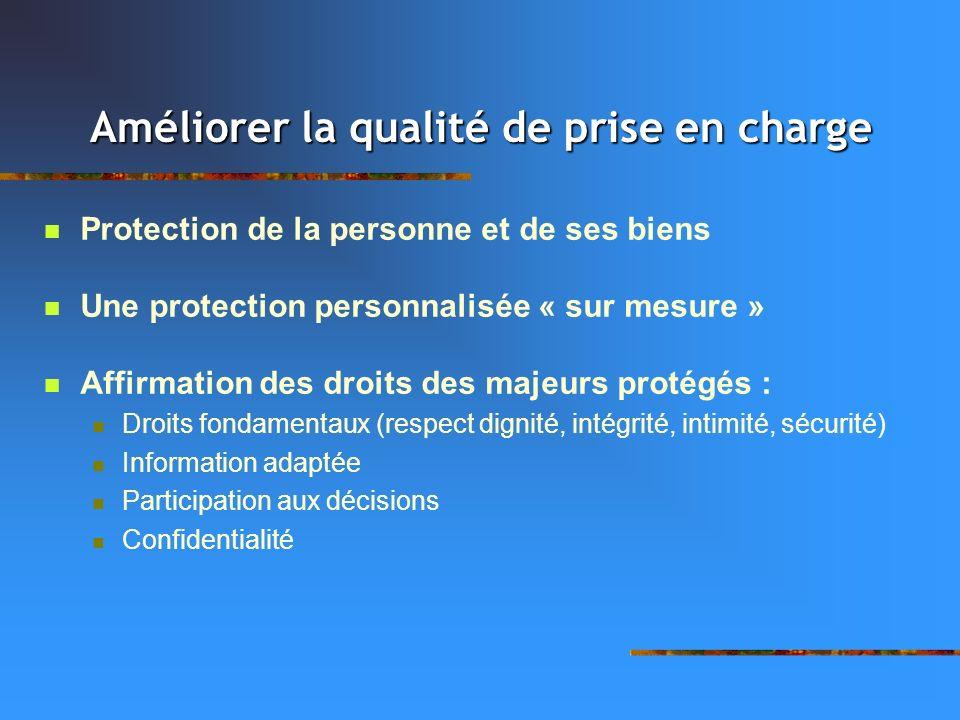 Améliorer la qualité de prise en charge Protection de la personne et de ses biens Une protection personnalisée « sur mesure » Affirmation des droits d