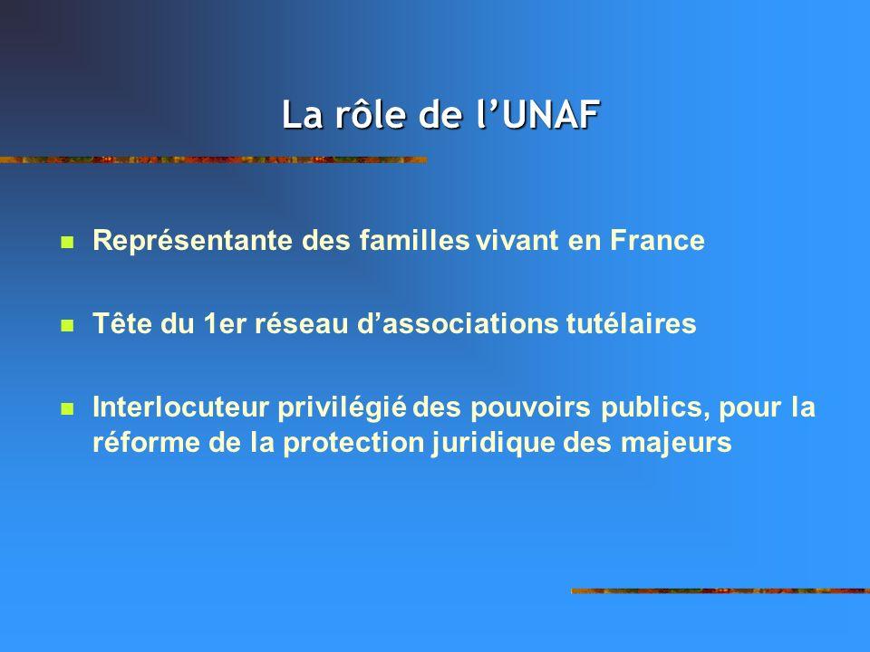 La rôle de lUNAF Représentante des familles vivant en France Tête du 1er réseau dassociations tutélaires Interlocuteur privilégié des pouvoirs publics