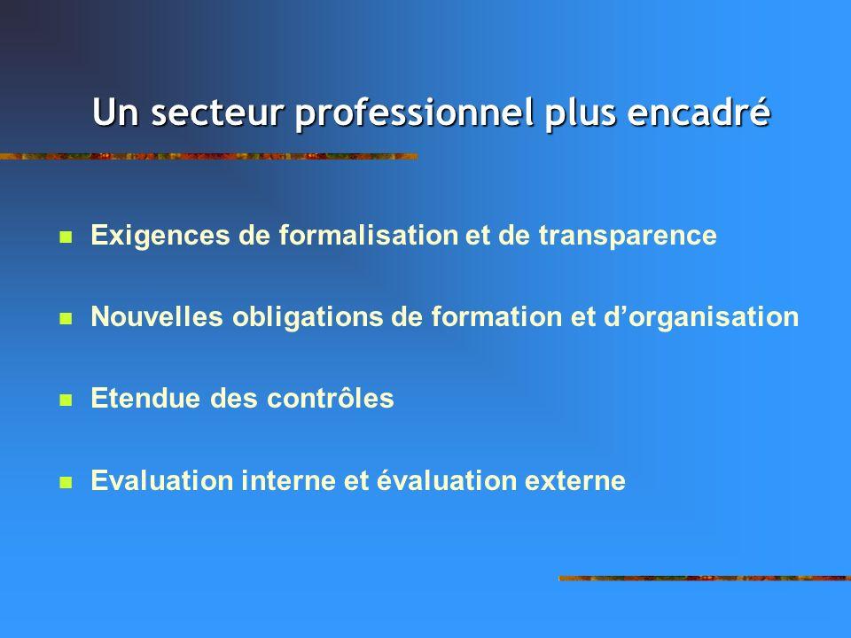 Un secteur professionnel plus encadré Exigences de formalisation et de transparence Nouvelles obligations de formation et dorganisation Etendue des co