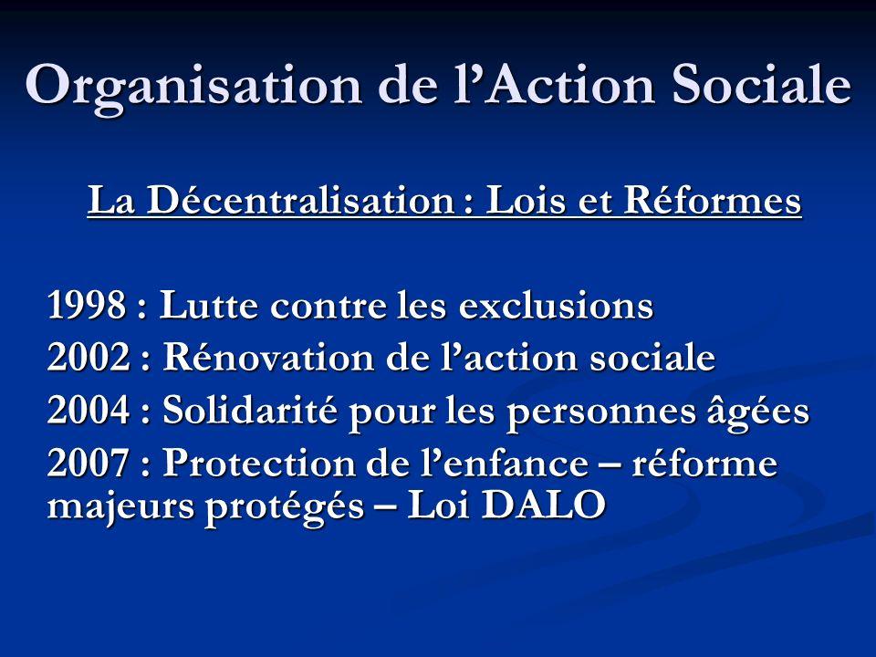 Organisation de lAction Sociale La Décentralisation : Lois et Réformes 1998 : Lutte contre les exclusions 2002 : Rénovation de laction sociale 2004 :