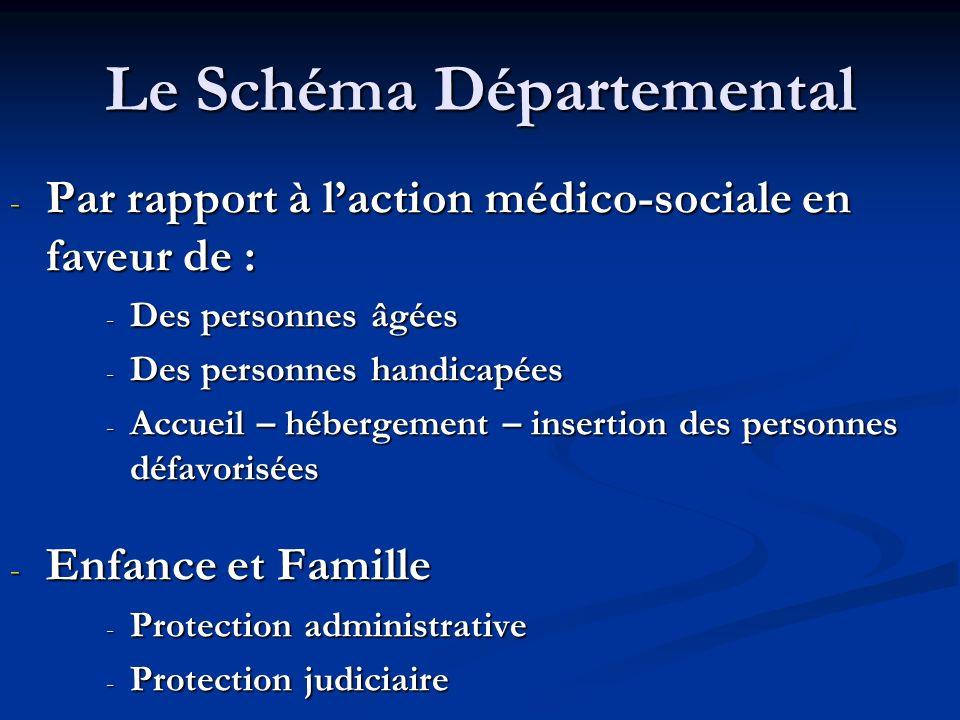 Le Schéma Départemental - Par rapport à laction médico-sociale en faveur de : - Des personnes âgées - Des personnes handicapées - Accueil – hébergemen