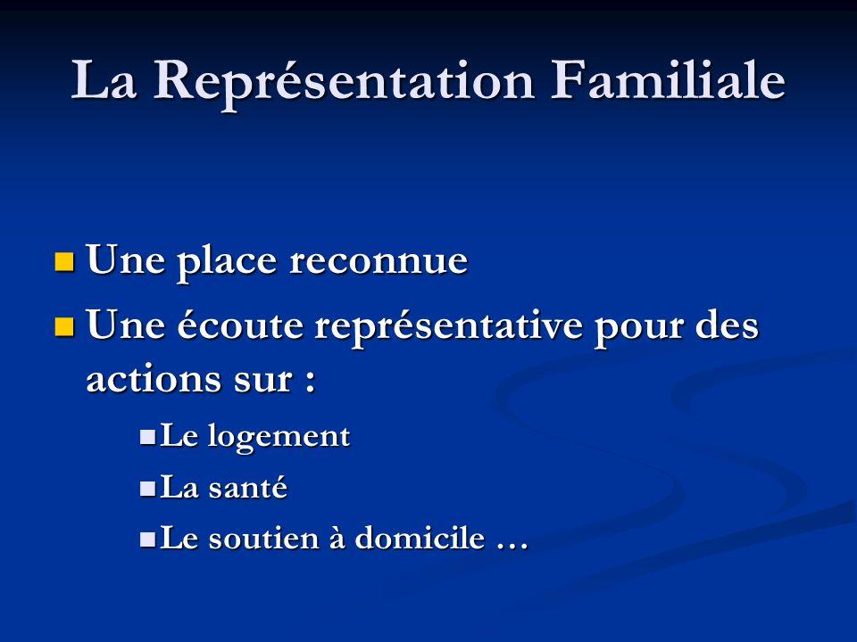 La Représentation Familiale Une place reconnue Une place reconnue Une écoute représentative pour des actions sur : Une écoute représentative pour des