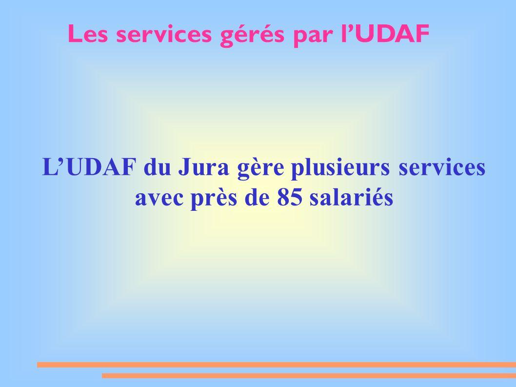 Les services gérés par lUDAF LUDAF du Jura gère plusieurs services avec près de 85 salariés