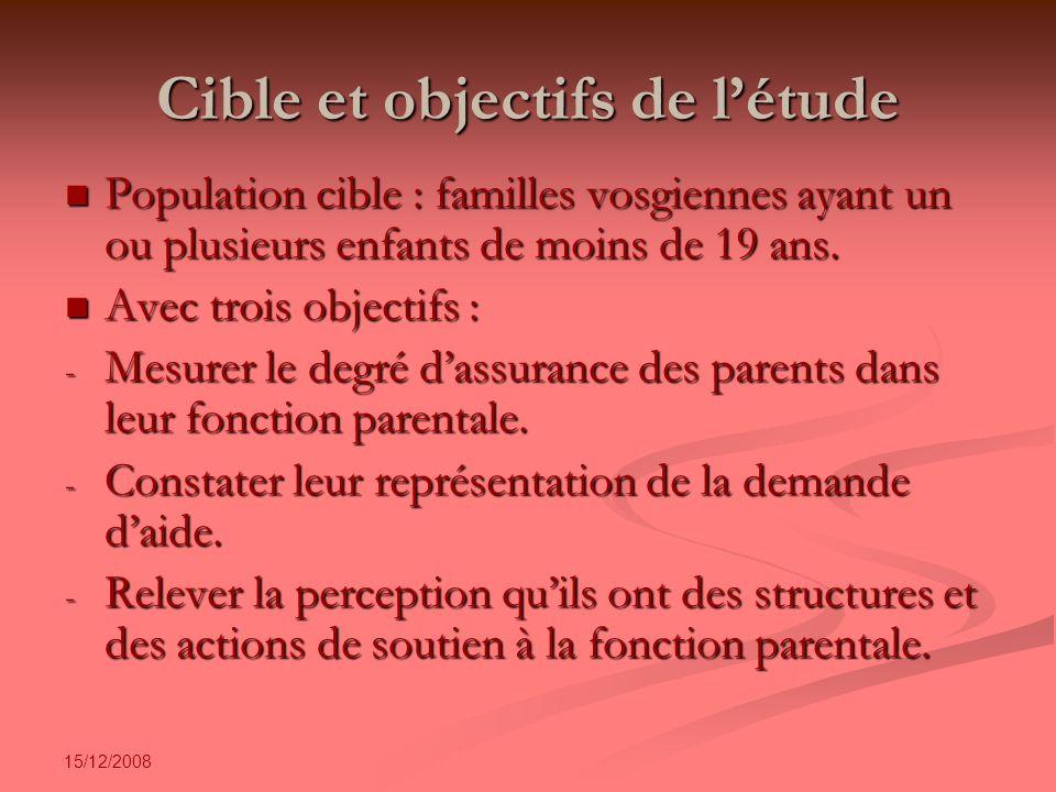 15/12/2008 Cible et objectifs de létude Population cible : familles vosgiennes ayant un ou plusieurs enfants de moins de 19 ans.
