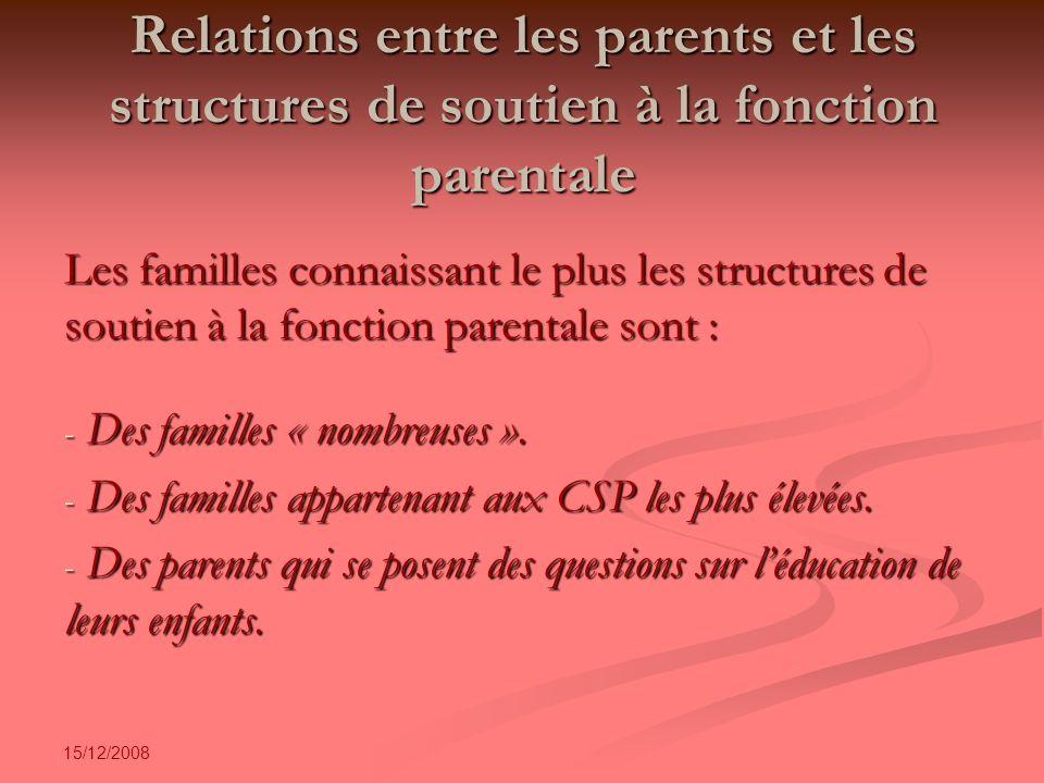 15/12/2008 Relations entre les parents et les structures de soutien à la fonction parentale Les familles connaissant le plus les structures de soutien à la fonction parentale sont : - Des familles « nombreuses ».