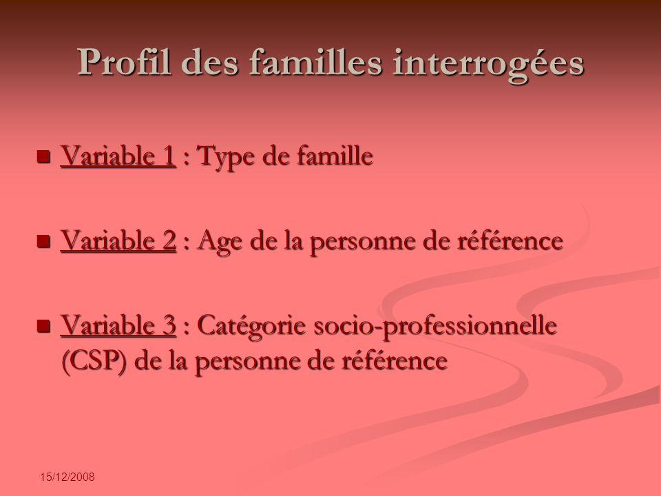 15/12/2008 Avis des ménages sur les « cours pour les parents »