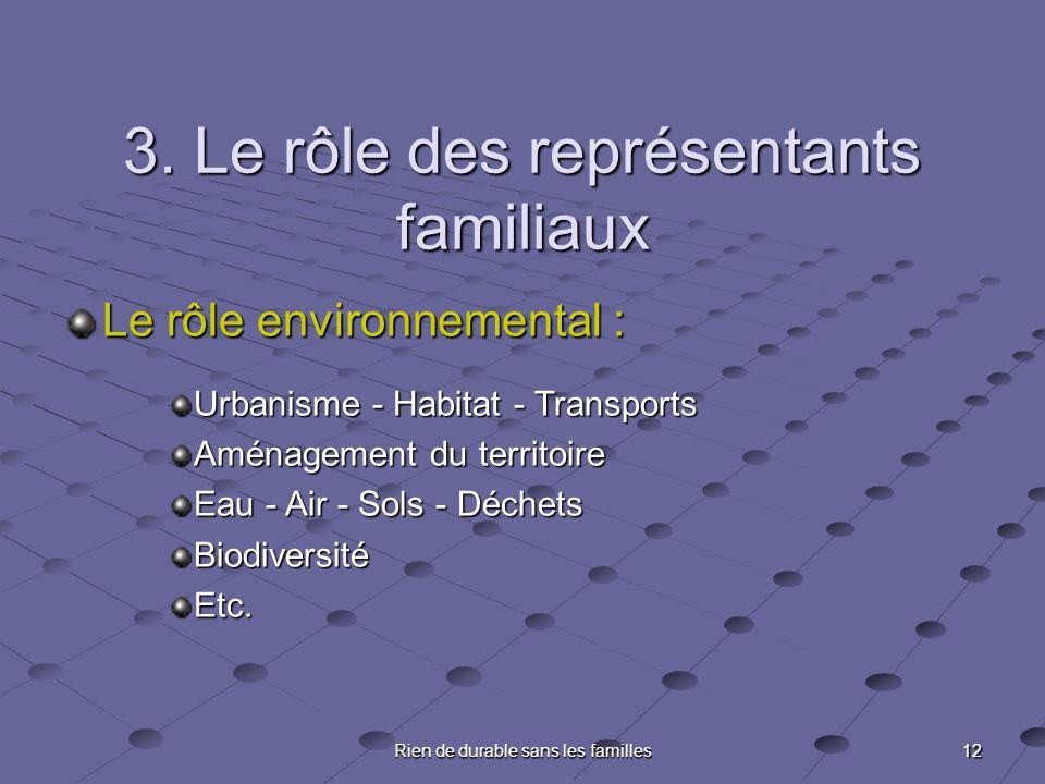 12 Rien de durable sans les familles 3. Le rôle des représentants familiaux Le rôle environnemental : Urbanisme - Habitat - Transports Aménagement du