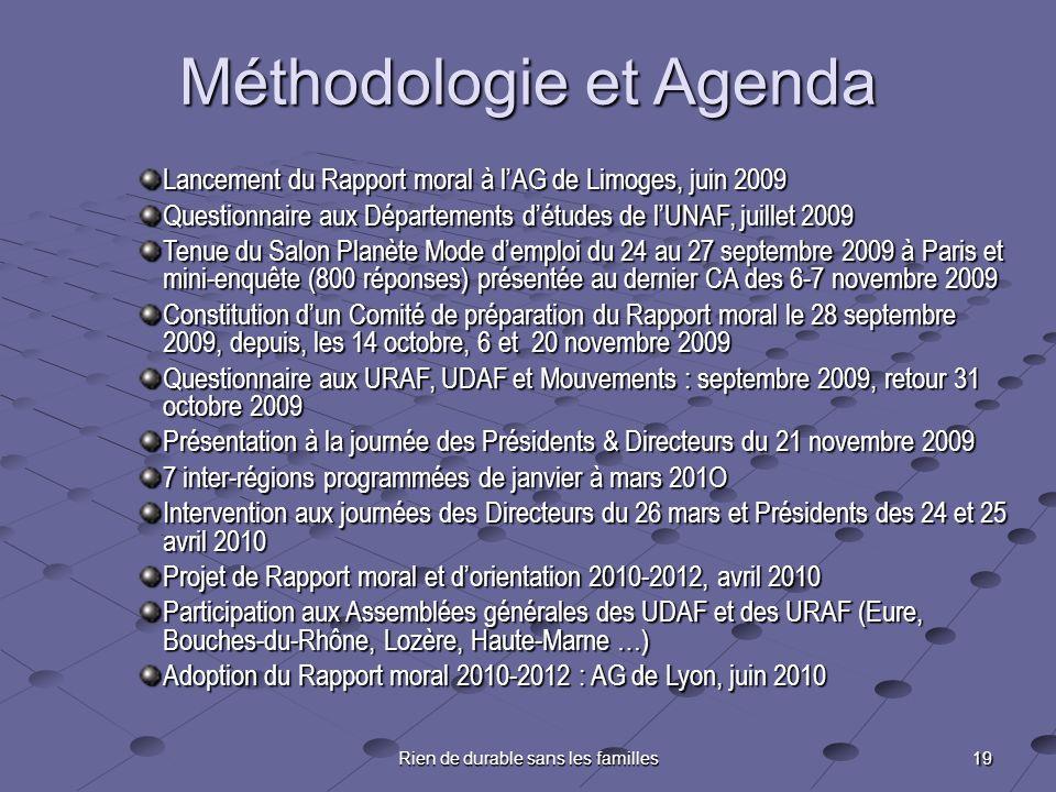 19 Rien de durable sans les familles Méthodologie et Agenda Lancement du Rapport moral à lAG de Limoges, juin 2009 Questionnaire aux Départements détu