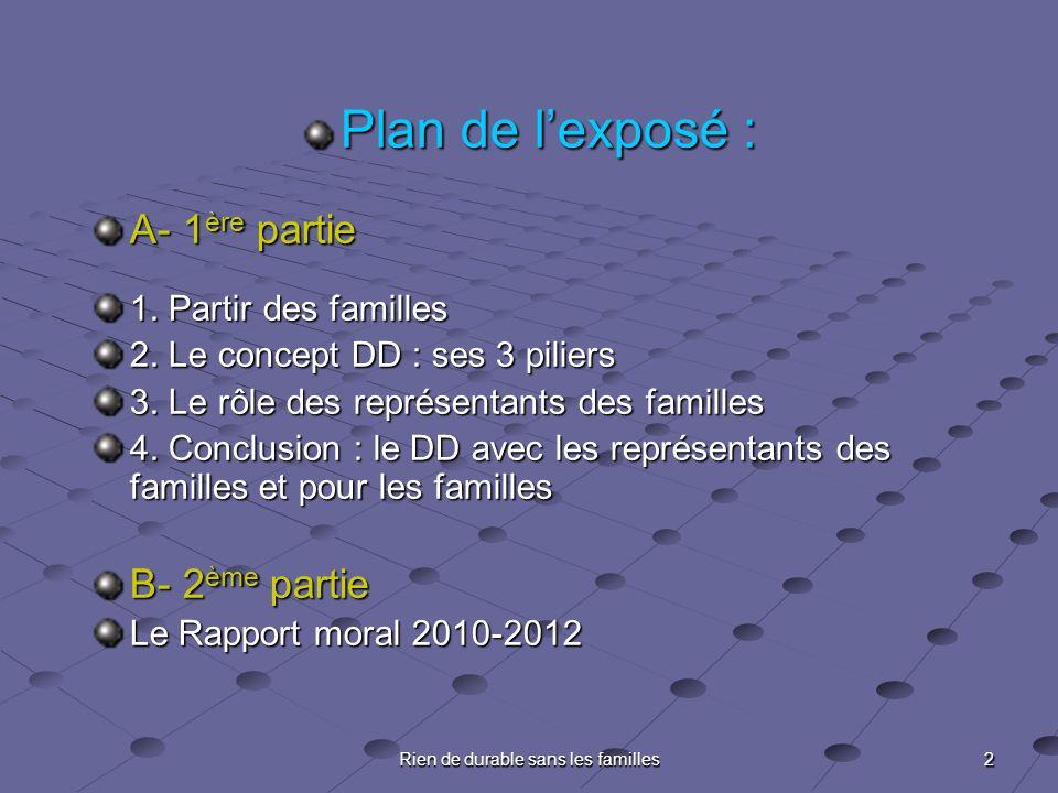2 Rien de durable sans les familles Plan de lexposé : A- 1 ère partie 1. Partir des familles 2. Le concept DD : ses 3 piliers 3. Le rôle des représent