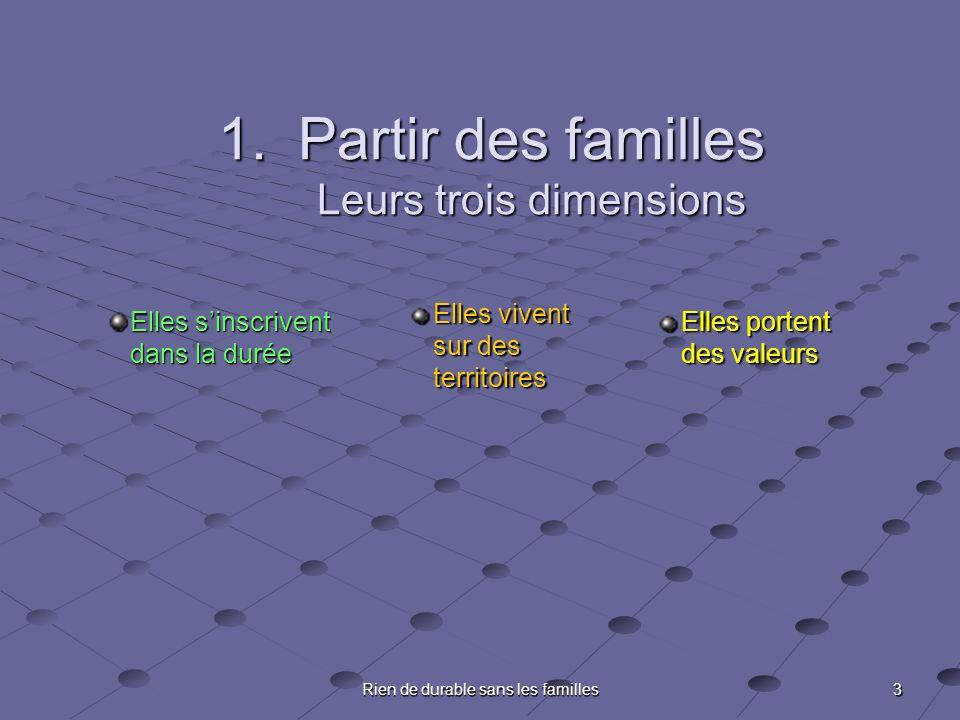 3 Rien de durable sans les familles 1.Partir des familles Leurs trois dimensions Elles sinscrivent dans la durée Elles vivent sur des territoires Elles portent des valeurs