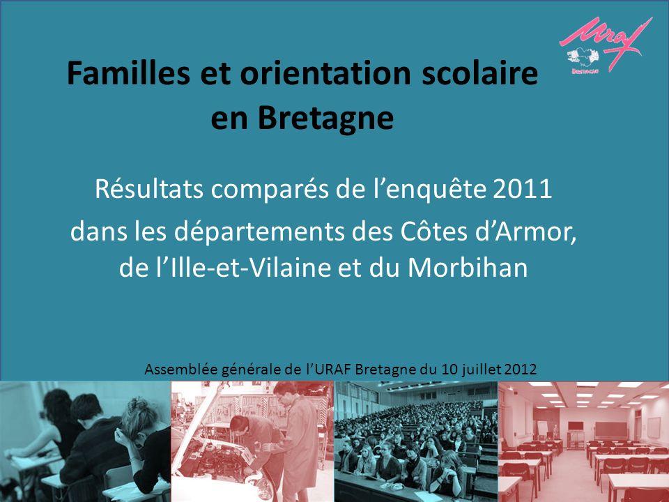 Familles et orientation scolaire en Bretagne Résultats comparés de lenquête 2011 dans les départements des Côtes dArmor, de lIlle-et-Vilaine et du Morbihan Assemblée générale de lURAF Bretagne du 10 juillet 2012