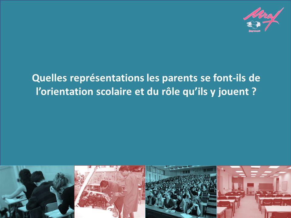 Quelles représentations les parents se font-ils de lorientation scolaire et du rôle quils y jouent