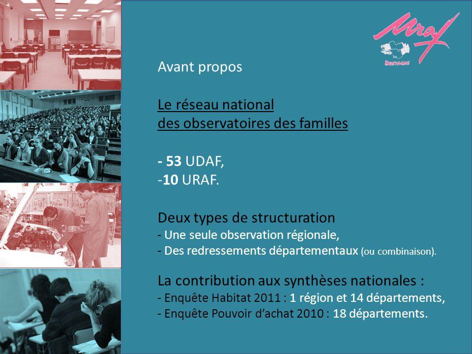 Avant propos Le réseau national des observatoires des familles - 53 UDAF, -10 URAF.