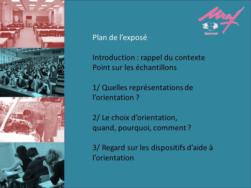 Plan de lexposé Introduction : rappel du contexte Point sur les échantillons 1/ Quelles représentations de lorientation .