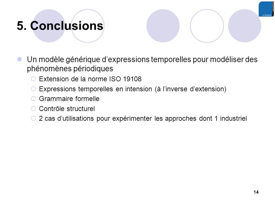 5. Conclusions Un modèle générique dexpressions temporelles pour modéliser des phénomènes périodiques Extension de la norme ISO 19108 Expressions temp