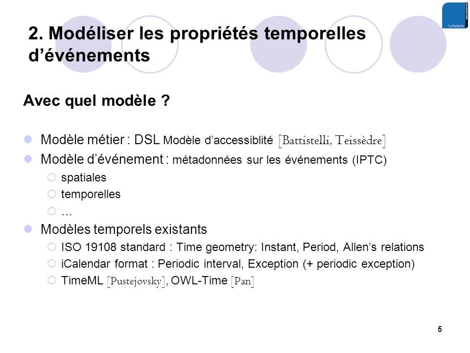 2. Modéliser les propriétés temporelles dévénements Avec quel modèle ? Modèle métier : DSL Modèle daccessiblité [Battistelli, Teissèdre] Modèle dévéne