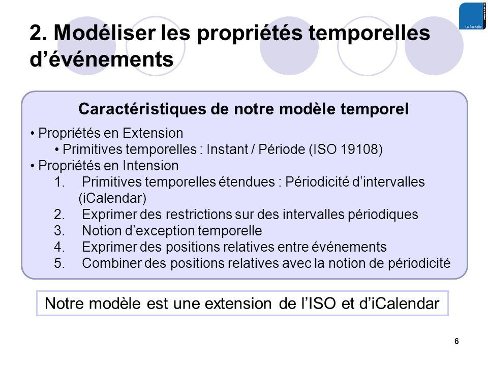 2. Modéliser les propriétés temporelles dévénements 6 Caractéristiques de notre modèle temporel Propriétés en Extension Primitives temporelles : Insta