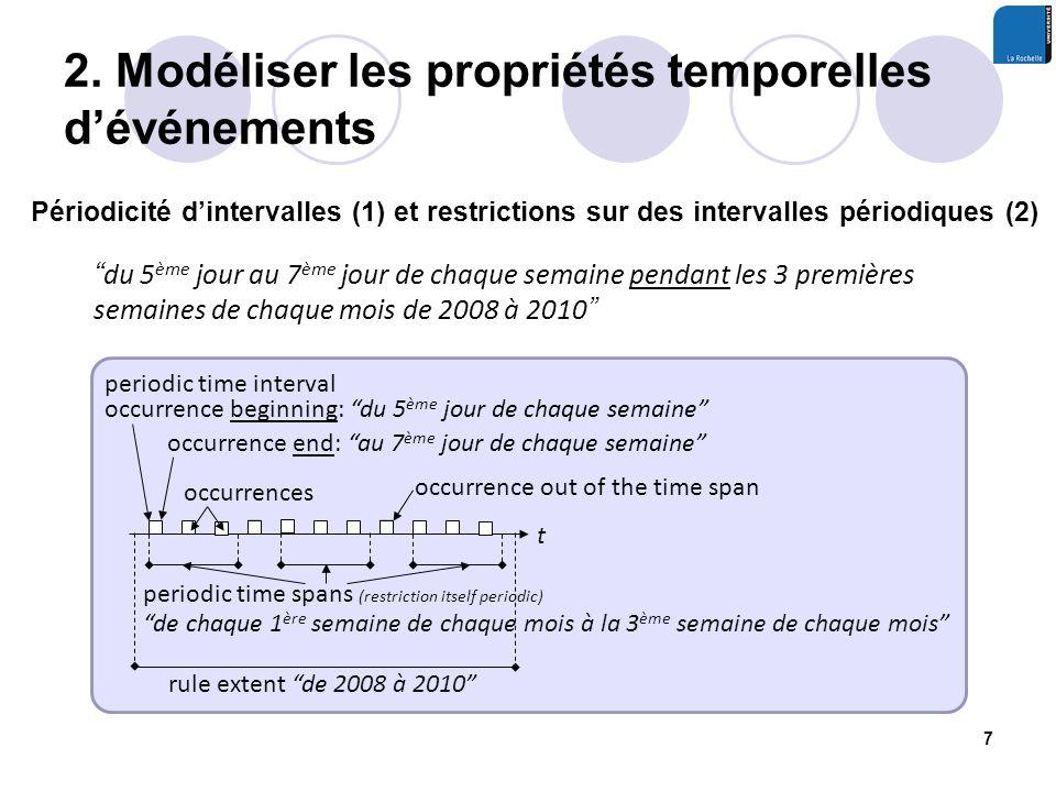 2. Modéliser les propriétés temporelles dévénements 7 occurrences periodic time interval occurrence beginning: du 5 ème jour de chaque semaine occurre