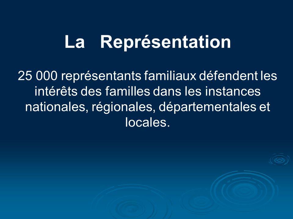 La Représentation 25 000 représentants familiaux défendent les intérêts des familles dans les instances nationales, régionales, départementales et loc
