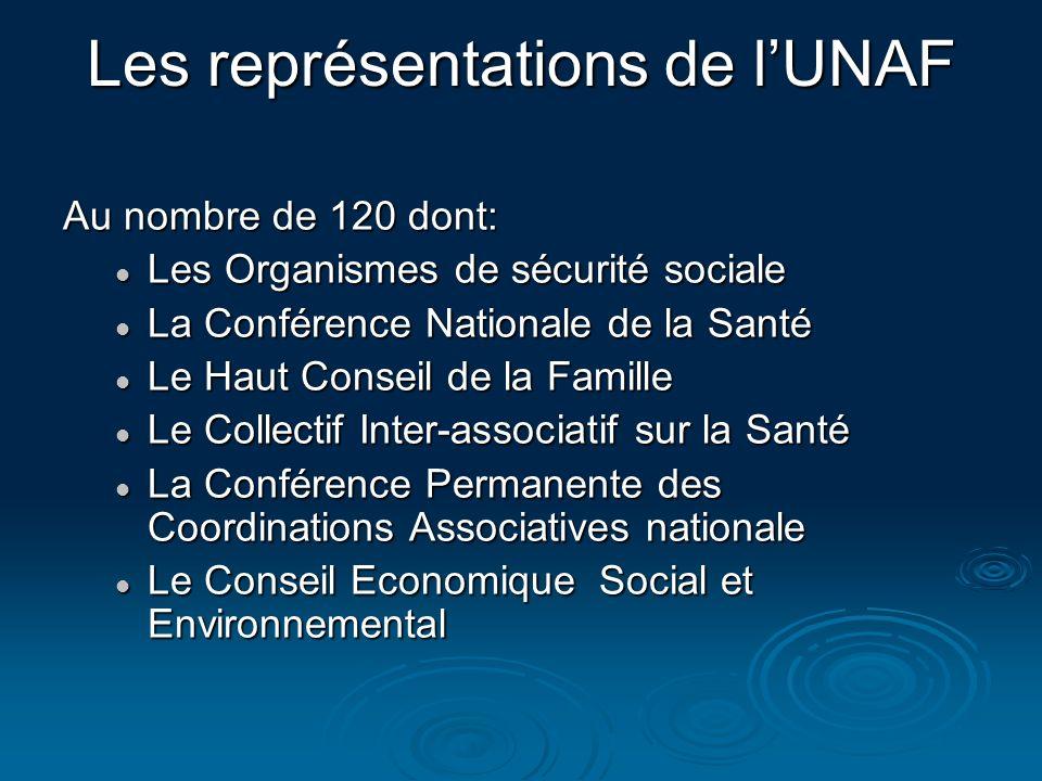Les représentations de lUNAF Au nombre de 120 dont: Les Organismes de sécurité sociale Les Organismes de sécurité sociale La Conférence Nationale de l