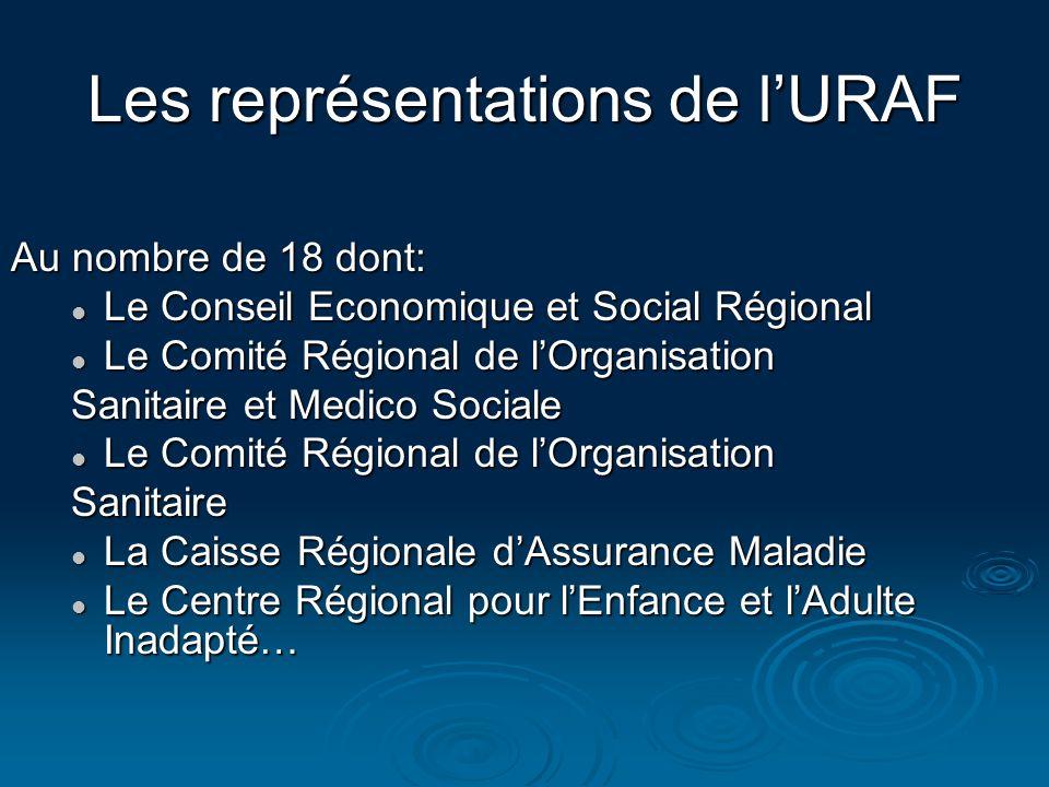 Les représentations de lURAF Au nombre de 18 dont: Le Conseil Economique et Social Régional Le Conseil Economique et Social Régional Le Comité Régiona