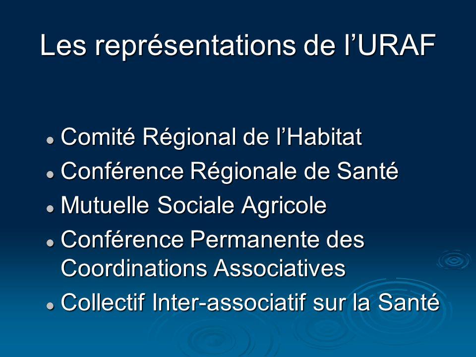 Les représentations de lURAF Comité Régional de lHabitat Comité Régional de lHabitat Conférence Régionale de Santé Conférence Régionale de Santé Mutue