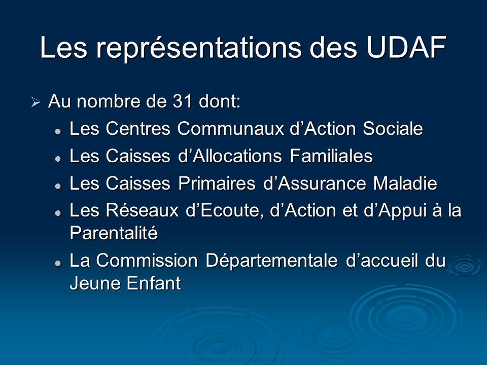 Les représentations des UDAF Au nombre de 31 dont: Au nombre de 31 dont: Les Centres Communaux dAction Sociale Les Centres Communaux dAction Sociale L