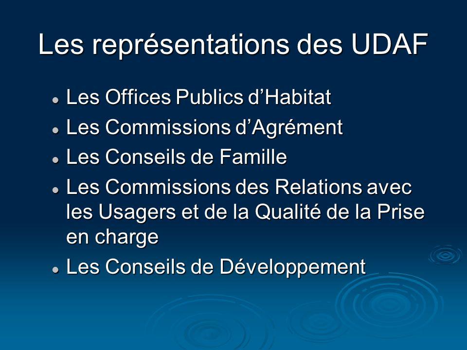 Les représentations des UDAF Les Offices Publics dHabitat Les Offices Publics dHabitat Les Commissions dAgrément Les Commissions dAgrément Les Conseil