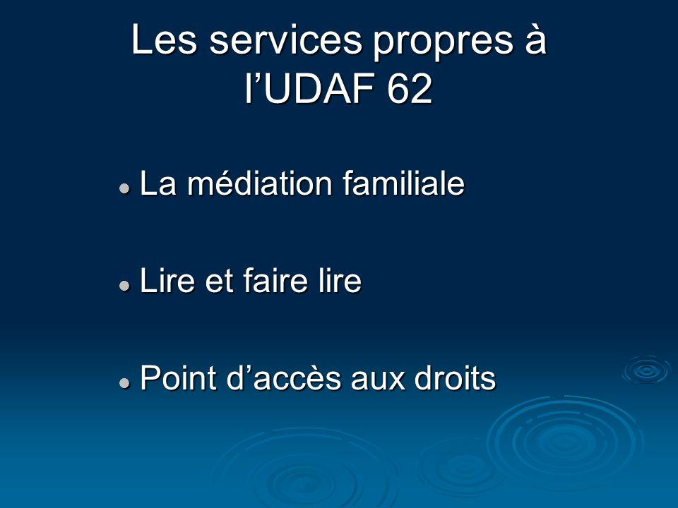 Les services propres à lUDAF 62 La médiation familiale La médiation familiale Lire et faire lire Lire et faire lire Point daccès aux droits Point dacc