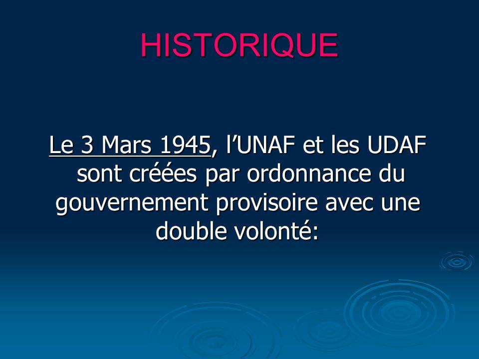 HISTORIQUE Le 3 Mars 1945, lUNAF et les UDAF sont créées par ordonnance du gouvernement provisoire avec une double volonté: sont créées par ordonnance