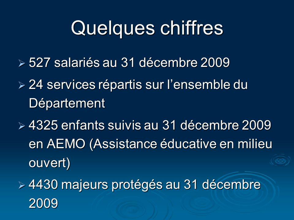 Quelques chiffres 527 salariés au 31 décembre 2009 527 salariés au 31 décembre 2009 24 services répartis sur lensemble du Département 24 services répa