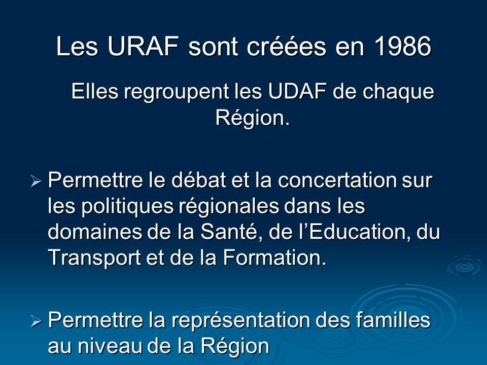 Les URAF sont créées en 1986 Elles regroupent les UDAF de chaque Région. Permettre le débat et la concertation sur les politiques régionales dans les