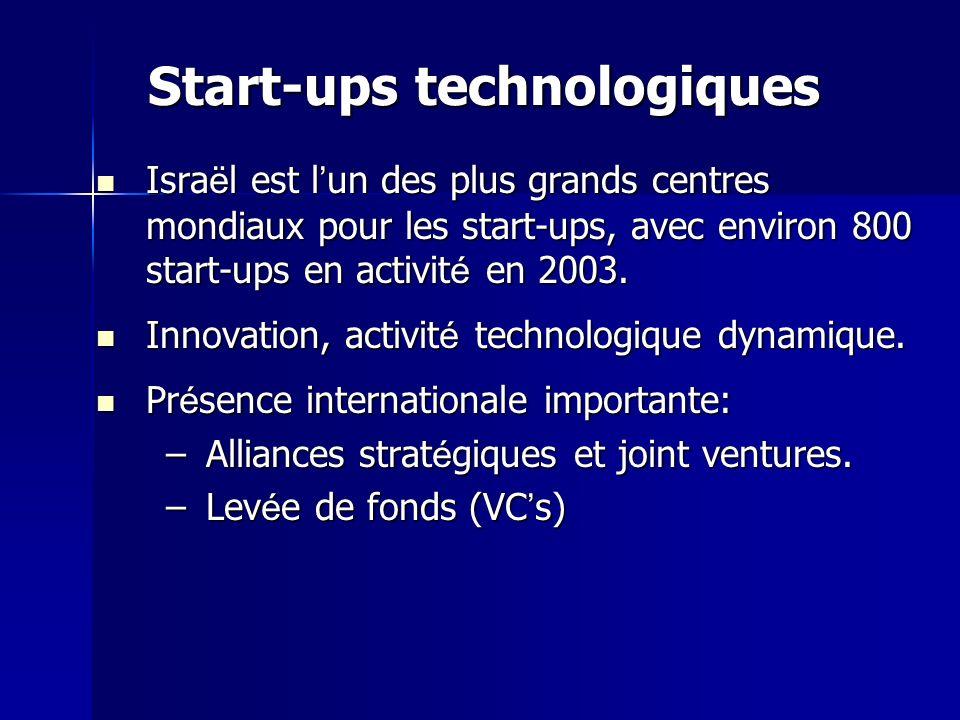 Start-ups technologiques Isra ë l est l un des plus grands centres mondiaux pour les start-ups, avec environ 800 start-ups en activit é en 2003.