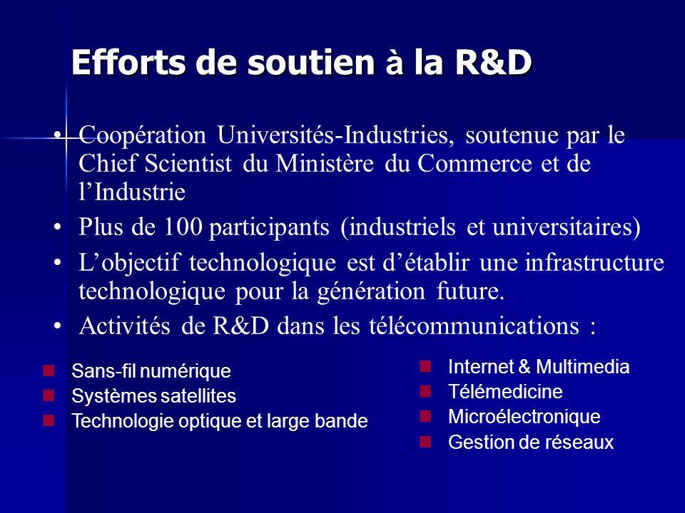 Efforts de soutien à la R&D Coopération Universités-Industries, soutenue par le Chief Scientist du Ministère du Commerce et de lIndustrie Plus de 100 participants (industriels et universitaires) Lobjectif technologique est détablir une infrastructure technologique pour la génération future.