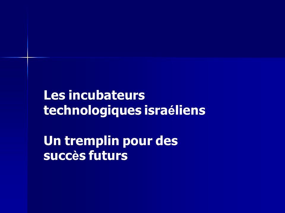 Les incubateurs technologiques isra é liens Un tremplin pour des succ è s futurs
