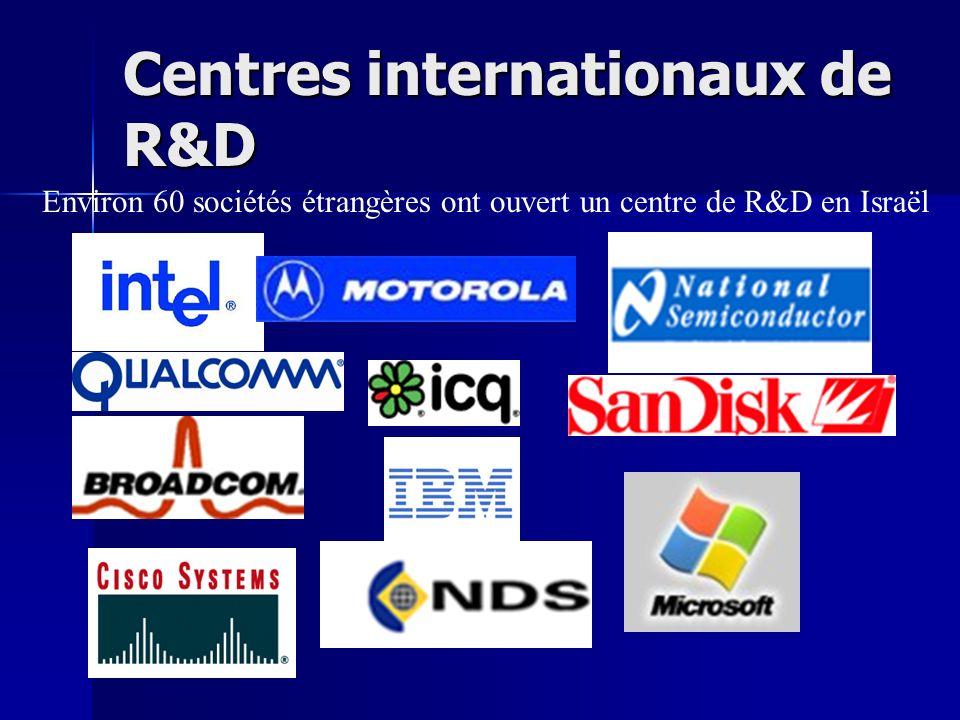 Centres internationaux de R&D Environ 60 sociétés étrangères ont ouvert un centre de R&D en Israël