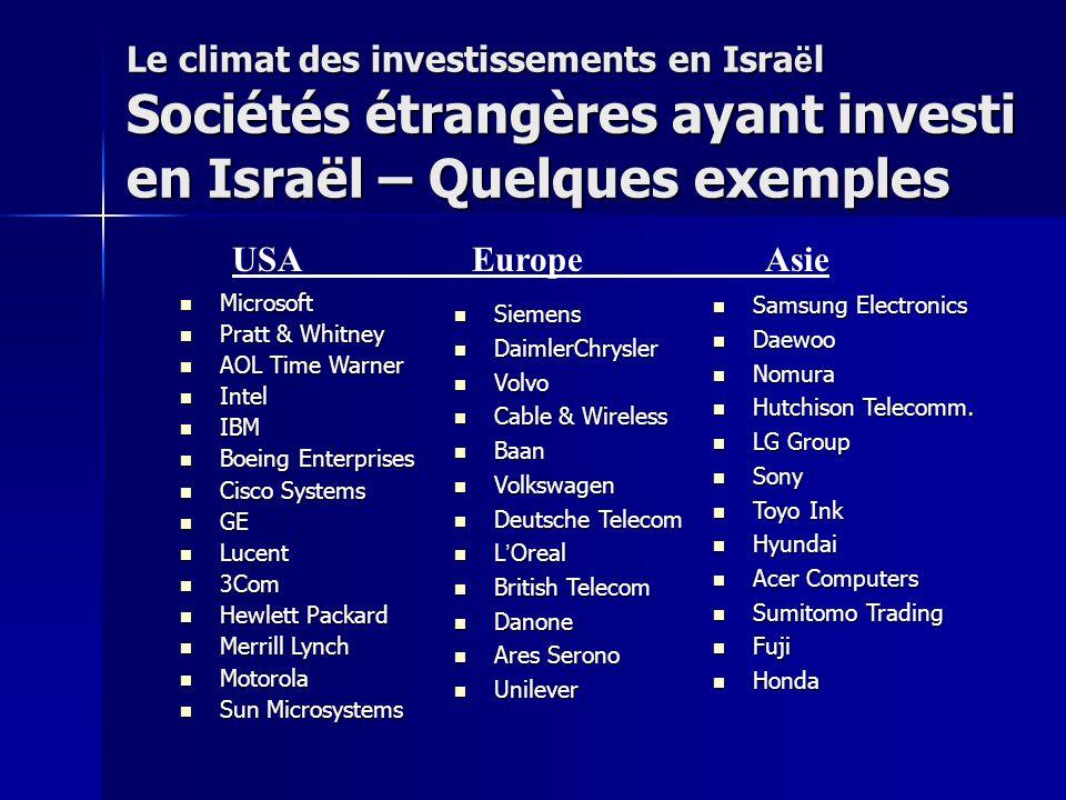 Le climat des investissements en Isra ë l Investissements Directs Etrangers en Isra ë l Source:Bank of Israel Not including traded securities