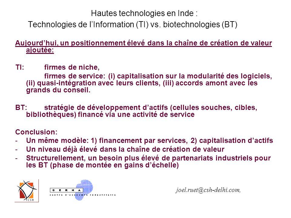 Technologies de lInformation 12 Mds US$ CA en 2002-03 (60% exportés vers les USA, 24% vers lEurope) Une Industrie concentrée Fig 1: Revenus cumulés Big 3: TCS, Infosys, Wipro Big 6: Big 3 + NIIIT, Satyam, HCL joel.ruet@csh-delhi.com, Avantage à la concentration historique (Bangalore) Cependant, à la marge, (i) des stratégies publiques de connectivité (lignes à haut débit) et (ii) les coûts salariaux peuvent jouer: exemple dHyderabad: « Its happening by design »