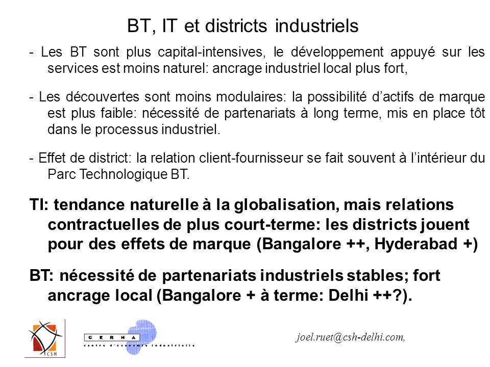 BT, IT et districts industriels - Les BT sont plus capital-intensives, le développement appuyé sur les services est moins naturel: ancrage industriel